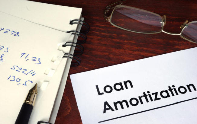 amortized mortgage